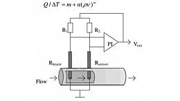 热式气体质量流量计的基本测量原理(图)