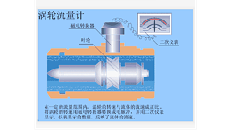 液体涡轮流量计工作原理